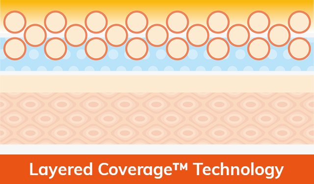 Layered Coverage™ Technology
