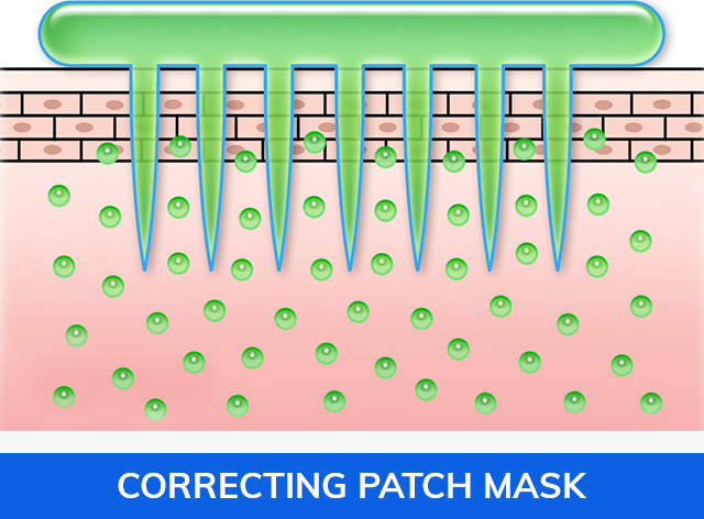 Correcting Patch Mask